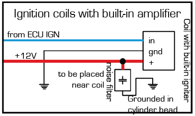 ignition coil with built-in ignition amplifier wiring