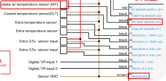 11 iat sensor error MAF IAT Sensor Wiring Diagram check wiring all iat sensors are two wired, one pin to sensor gnd and the other to iat (cmc1 f2) analog input of maxxecu