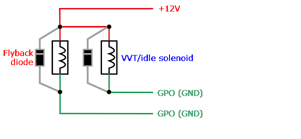 information on flyback diodes (external links)